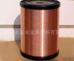 黄铜线引熔铸工艺的四大影响因素?